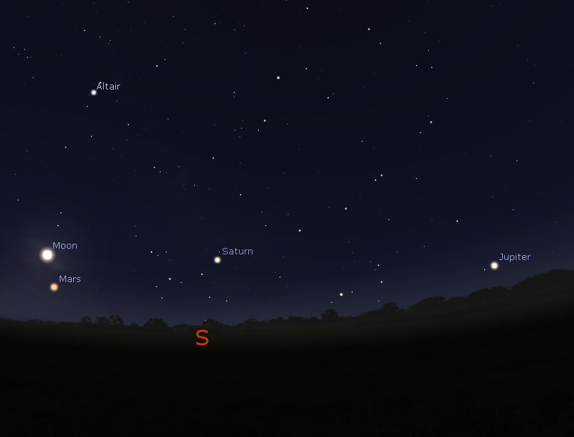 Mars, Saturn, and Jupiter